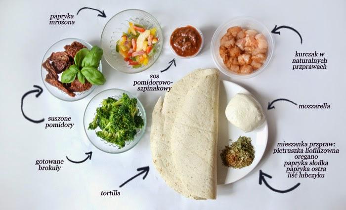 składniki na qurrito